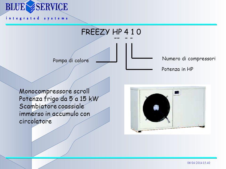 06/04/2014 15.40 FREEZY HP 4 1 0 Monocompressore scroll Potenza frigo da 5 a 15 kW Scambiatore coassiale immerso in accumulo con circolatore -- - - Po