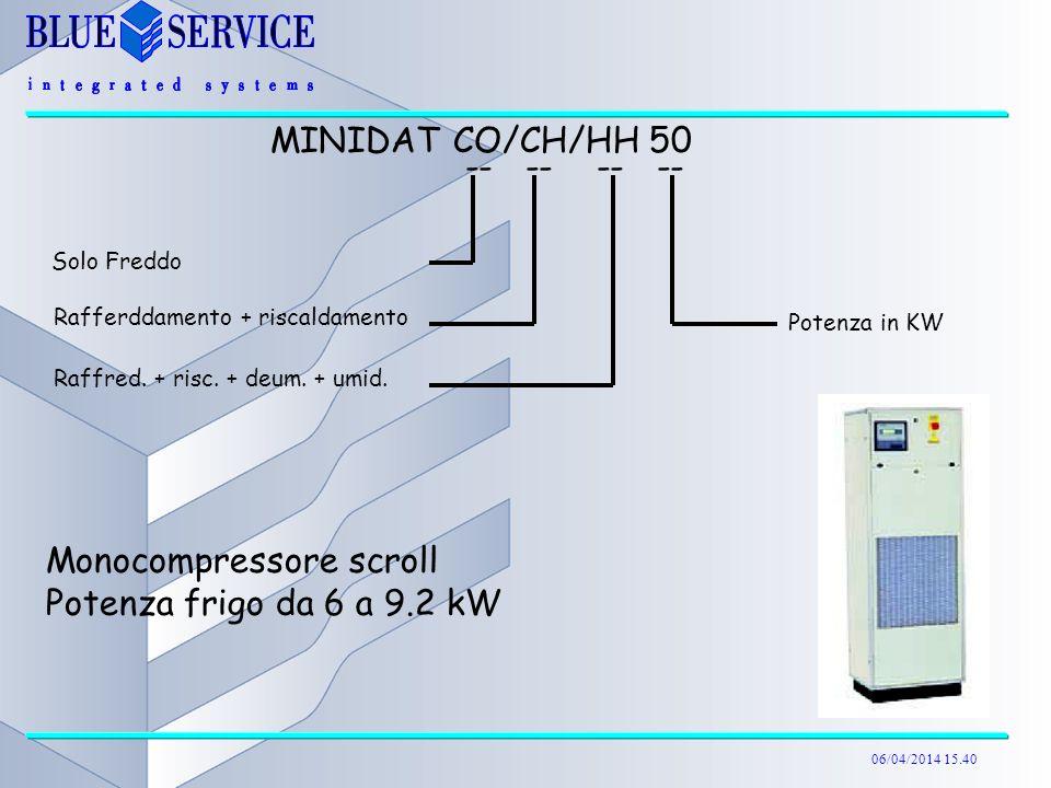 06/04/2014 15.40 Monocompressore scroll Potenza frigo da 6 a 9.2 kW MINIDAT CO/CH/HH 50 -- -- Solo Freddo Rafferddamento + riscaldamento Raffred. + ri