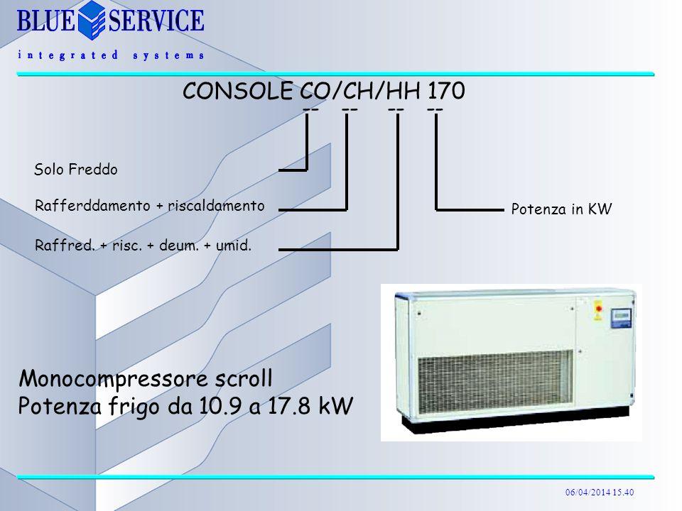 06/04/2014 15.40 Monocompressore scroll Potenza frigo da 10.9 a 17.8 kW CONSOLE CO/CH/HH 170 -- -- Solo Freddo Rafferddamento + riscaldamento Raffred.