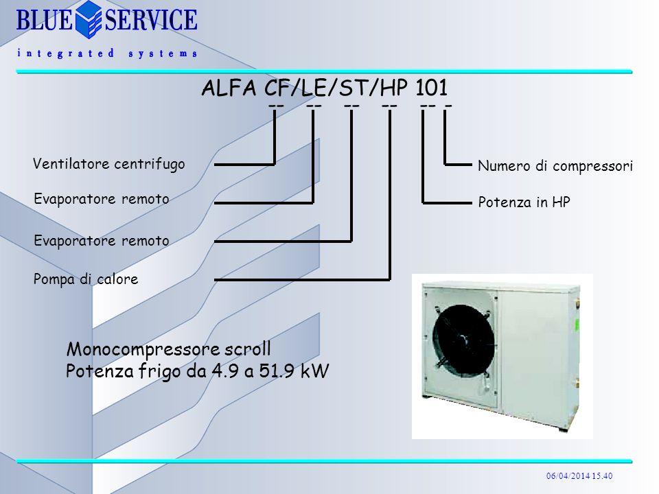 06/04/2014 15.40 ALFA CF/LE/ST/HP 101 Monocompressore scroll Potenza frigo da 4.9 a 51.9 kW -- -- -- -- -- - Ventilatore centrifugo Evaporatore remoto