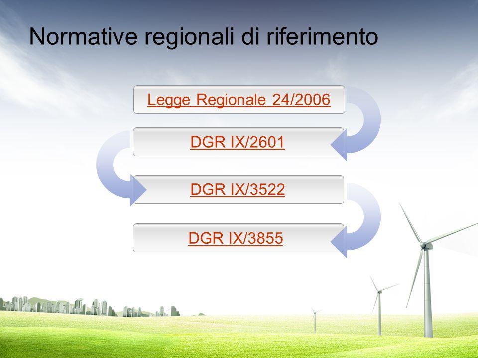 Normative regionali di riferimento DGR IX/2601 DGR IX/3522DGR IX/3855 Legge Regionale 24/2006