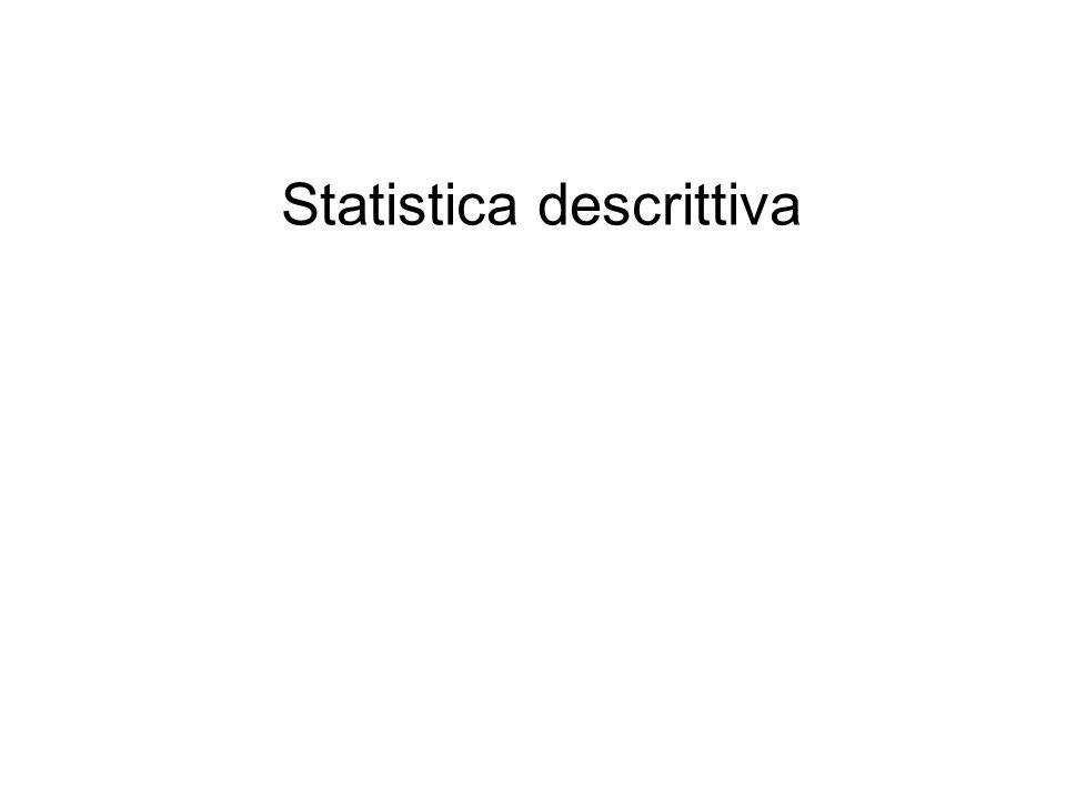 La variabilità di una distribuzione Moda, media e mediana sono valori sintetici che indicano la tendenza centrale della distribuzione, ma è importante anche misurare la dispersione delle osservazioni intorno al valore centrale.