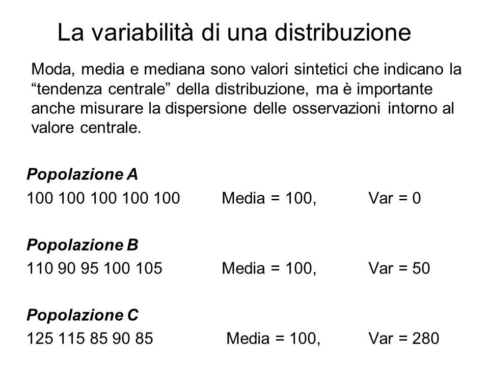 La variabilità di una distribuzione Moda, media e mediana sono valori sintetici che indicano la tendenza centrale della distribuzione, ma è importante