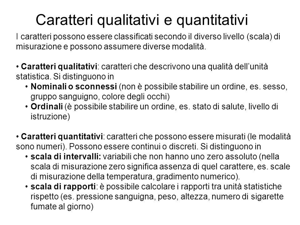 Caratteri qualitativi e quantitativi I caratteri possono essere classificati secondo il diverso livello (scala) di misurazione e possono assumere dive