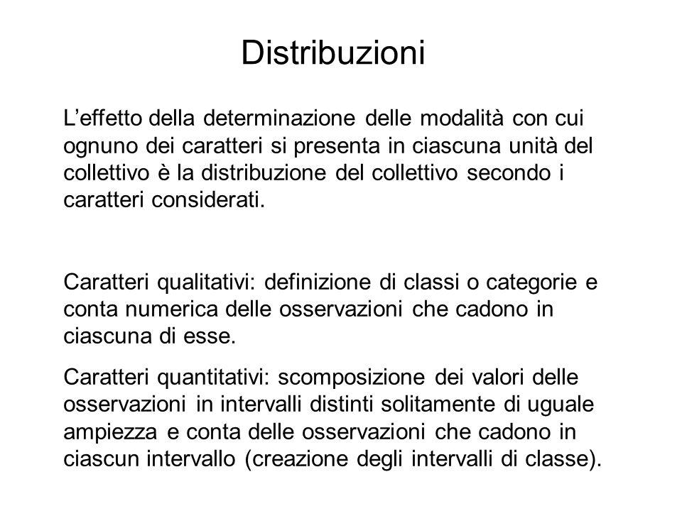 Distribuzioni Leffetto della determinazione delle modalità con cui ognuno dei caratteri si presenta in ciascuna unità del collettivo è la distribuzion