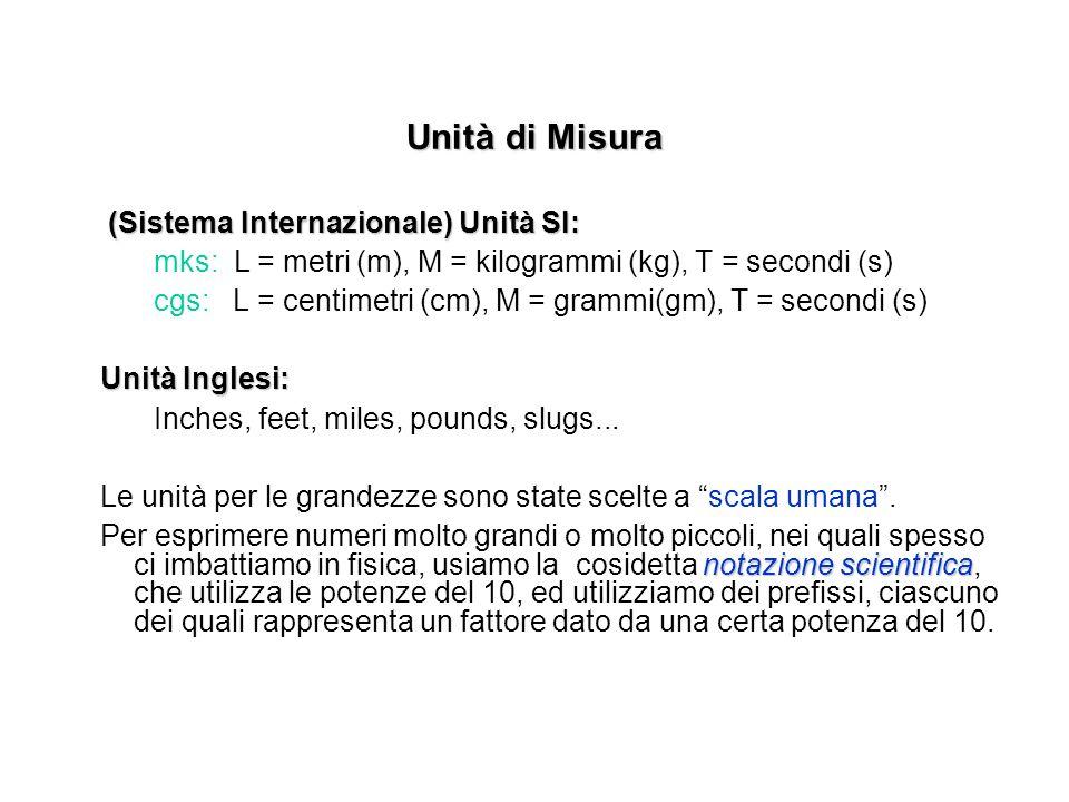 Unità di Misura (Sistema Internazionale) Unità SI: (Sistema Internazionale) Unità SI: mks: L = metri (m), M = kilogrammi (kg), T = secondi (s) cgs: L