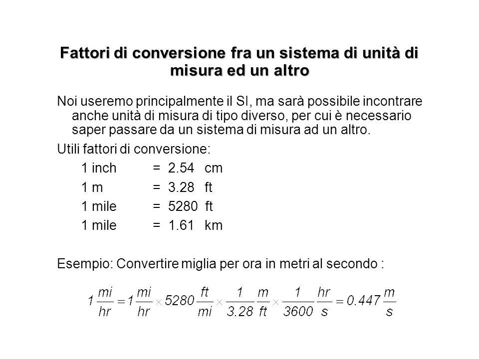 Fattori di conversione fra un sistema di unità di misura ed un altro Noi useremo principalmente il SI, ma sarà possibile incontrare anche unità di mis
