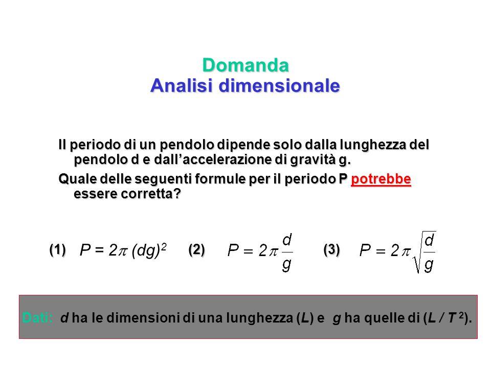 Domanda Analisi dimensionale Il periodo di un pendolo dipende solo dalla lunghezza del pendolo d e dallaccelerazione di gravità g. Quale delle seguent