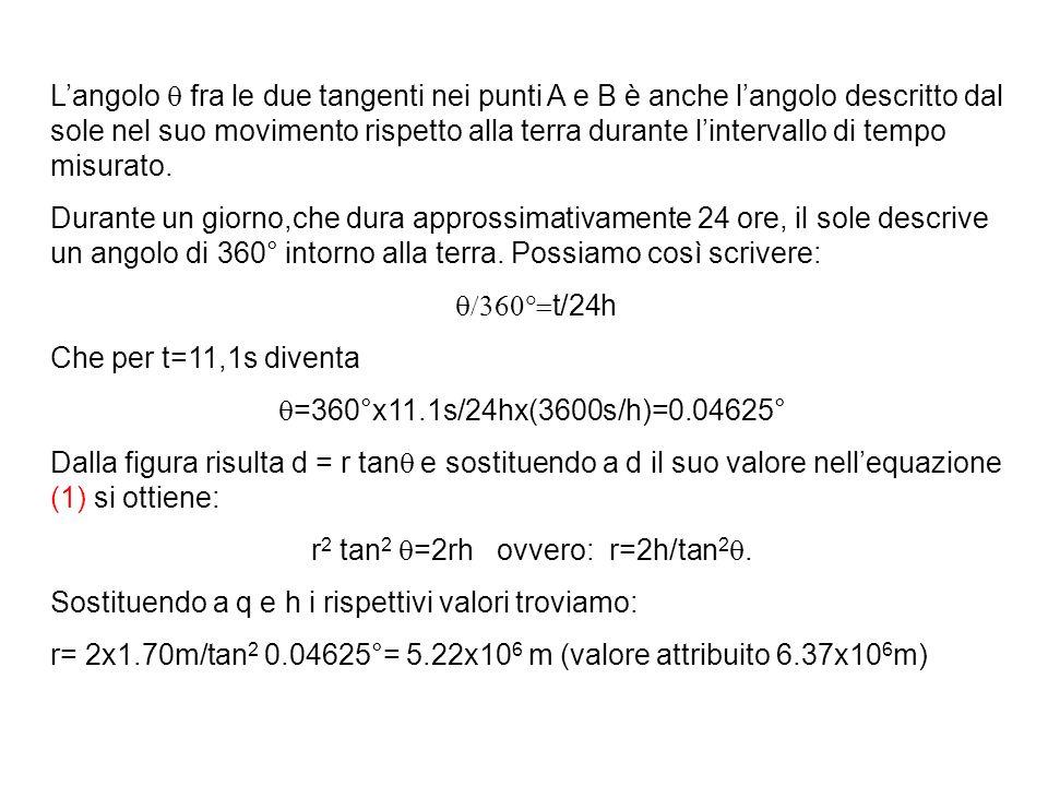 Langolo fra le due tangenti nei punti A e B è anche langolo descritto dal sole nel suo movimento rispetto alla terra durante lintervallo di tempo misu