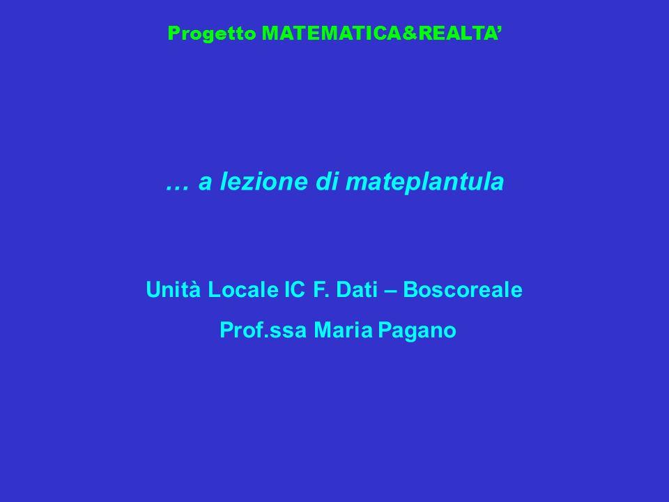 Progetto MATEMATICA&REALTA … a lezione di mateplantula Unità Locale IC F. Dati – Boscoreale Prof.ssa Maria Pagano