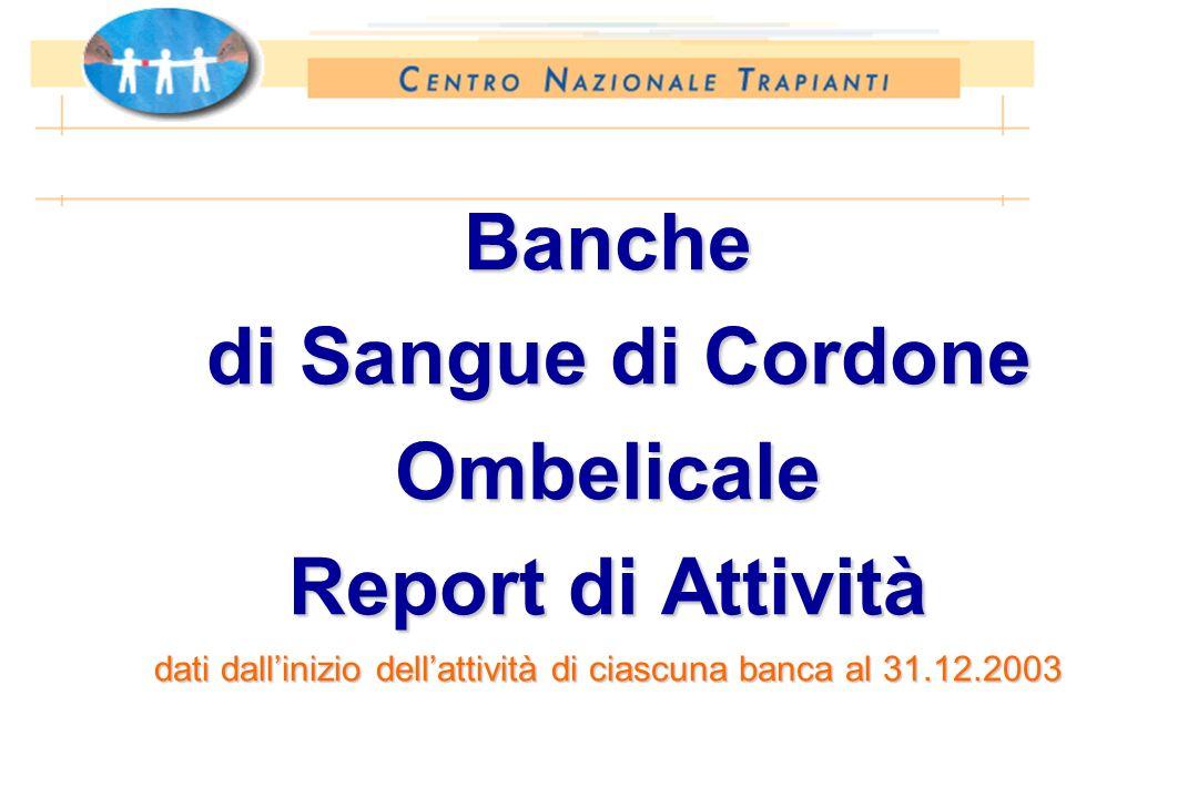 Banche di Sangue di Cordone Ombelicale Report di Attività dati dallinizio dellattività di ciascuna banca al 31.12.2003