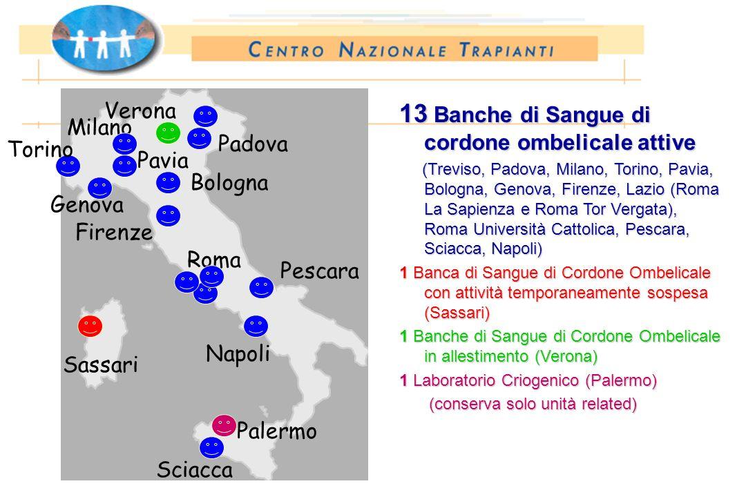 13 Banche di Sangue di cordone ombelicale attive (Treviso, Padova, Milano, Torino, Pavia, Bologna, Genova, Firenze, Lazio (Roma La Sapienza e Roma Tor