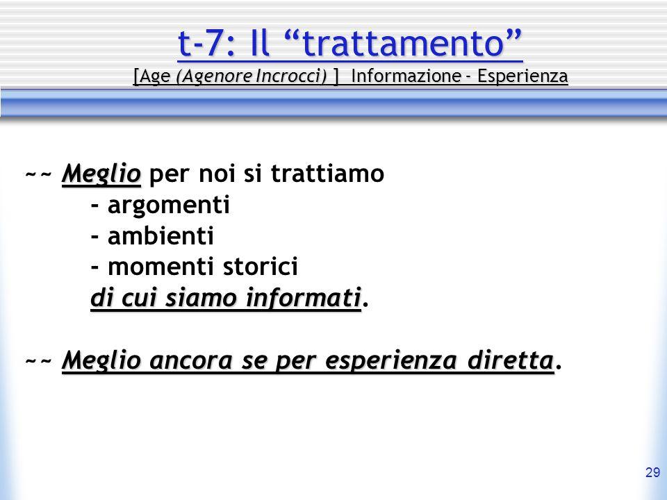 29 t-7: Il trattamento [Age (Agenore Incrocci) ] Informazione - Esperienza Meglio ~~ Meglio per noi si trattiamo - argomenti - ambienti - momenti stor
