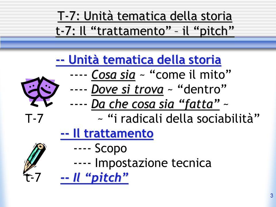 3 T-7: Unità tematica della storia t-7: Il trattamento – il pitch -- Unità tematica della storia Cosa sia ---- Cosa sia ~ come il mito Dove si trova -