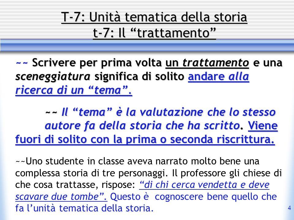 25 t-7: Il trattamento Approccio [Luca Aimeri] ~~ Il trattamento può essere intesso come: la storia sotto forma di romanzo (100-150 cartelle) -- la storia sotto forma di romanzo (100-150 cartelle) - al fine di creare un mondo della storia, cioè personaggi e situazioni che si definiscono maggiormente rispetto alle fasi precedenti.