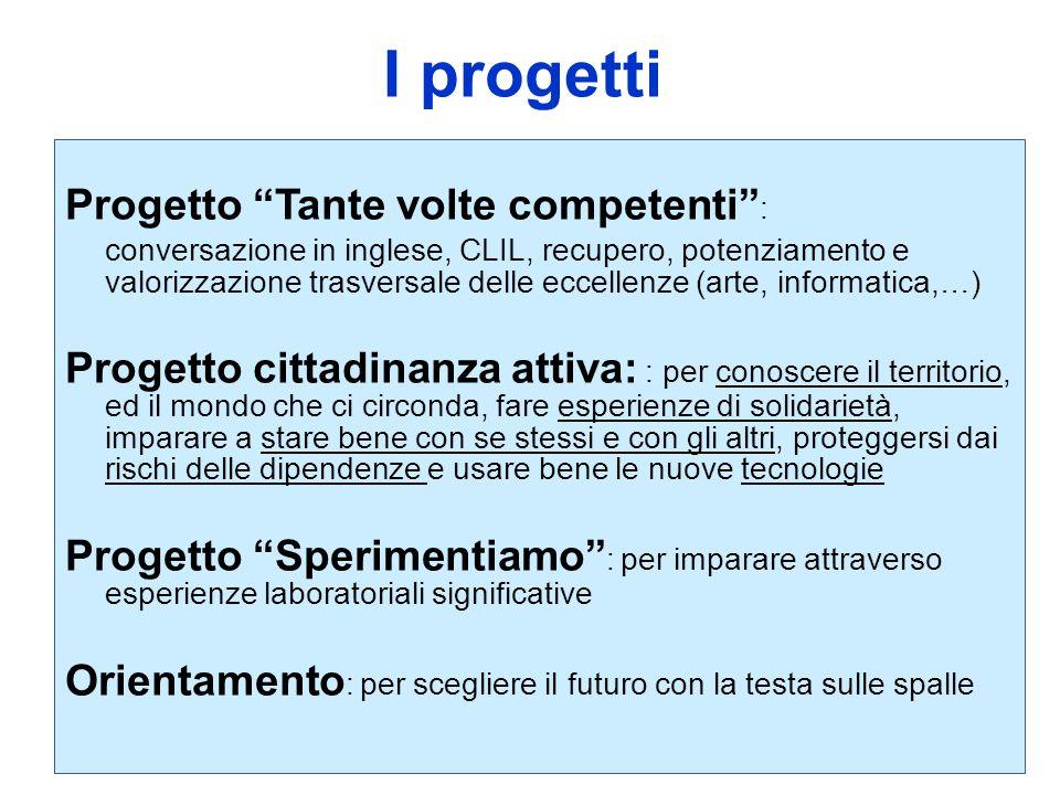 I progetti Progetto Tante volte competenti : conversazione in inglese, CLIL, recupero, potenziamento e valorizzazione trasversale delle eccellenze (ar