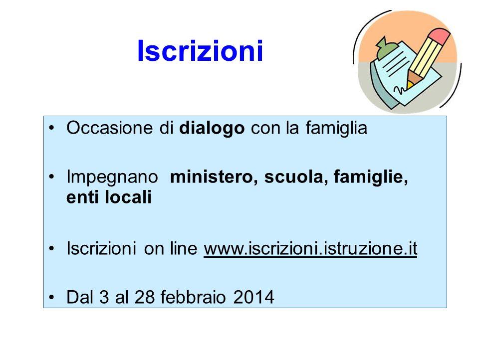 Iscrizioni Occasione di dialogo con la famiglia Impegnano ministero, scuola, famiglie, enti locali Iscrizioni on line www.iscrizioni.istruzione.it Dal