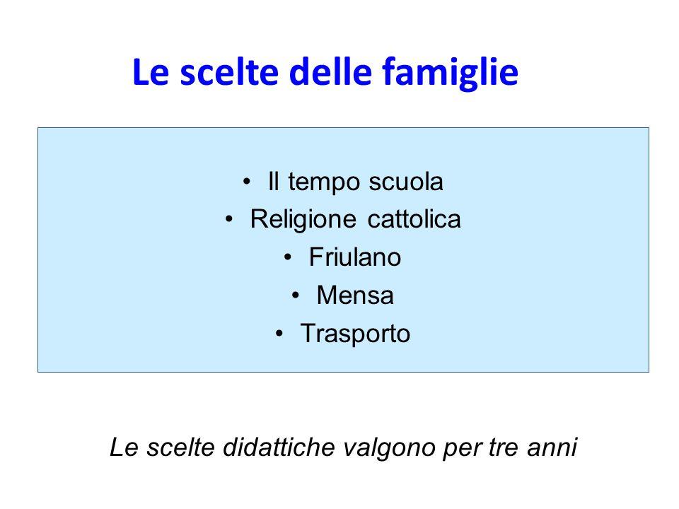 Le scelte delle famiglie Il tempo scuola Religione cattolica Friulano Mensa Trasporto Le scelte didattiche valgono per tre anni
