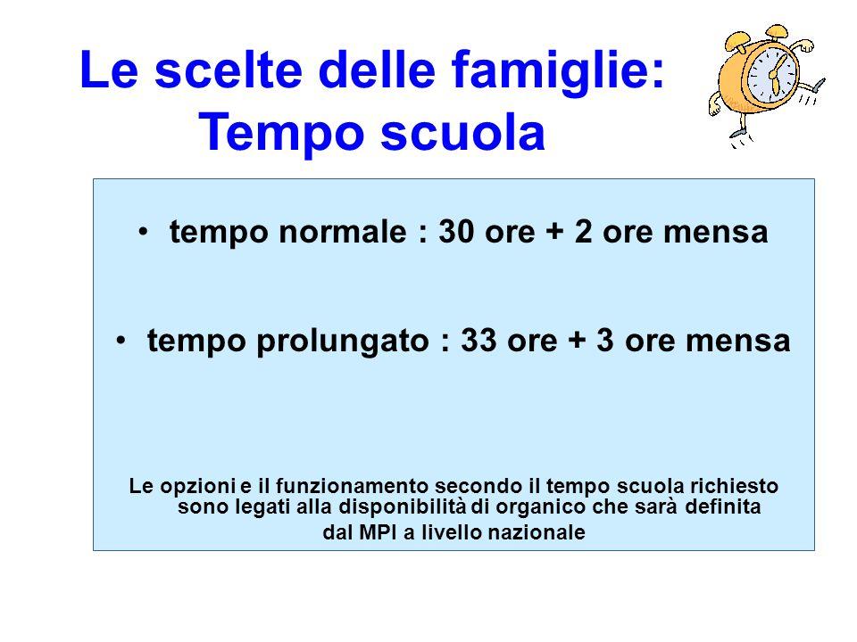 Le scelte delle famiglie: Tempo scuola tempo normale : 30 ore + 2 ore mensa tempo prolungato : 33 ore + 3 ore mensa Le opzioni e il funzionamento seco