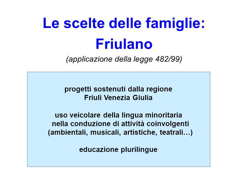 progetti sostenuti dalla regione Friuli Venezia Giulia uso veicolare della lingua minoritaria nella conduzione di attività coinvolgenti (ambientali, m