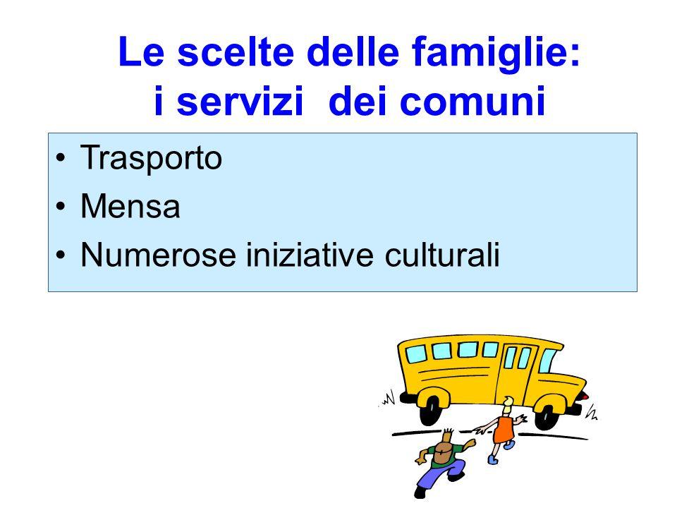 Le scelte delle famiglie: i servizi dei comuni Trasporto Mensa Numerose iniziative culturali