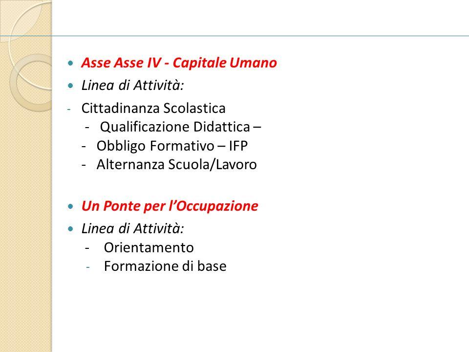 Asse Asse IV - Capitale Umano Linea di Attività: - Cittadinanza Scolastica - Qualificazione Didattica – - Obbligo Formativo – IFP - Alternanza Scuola/
