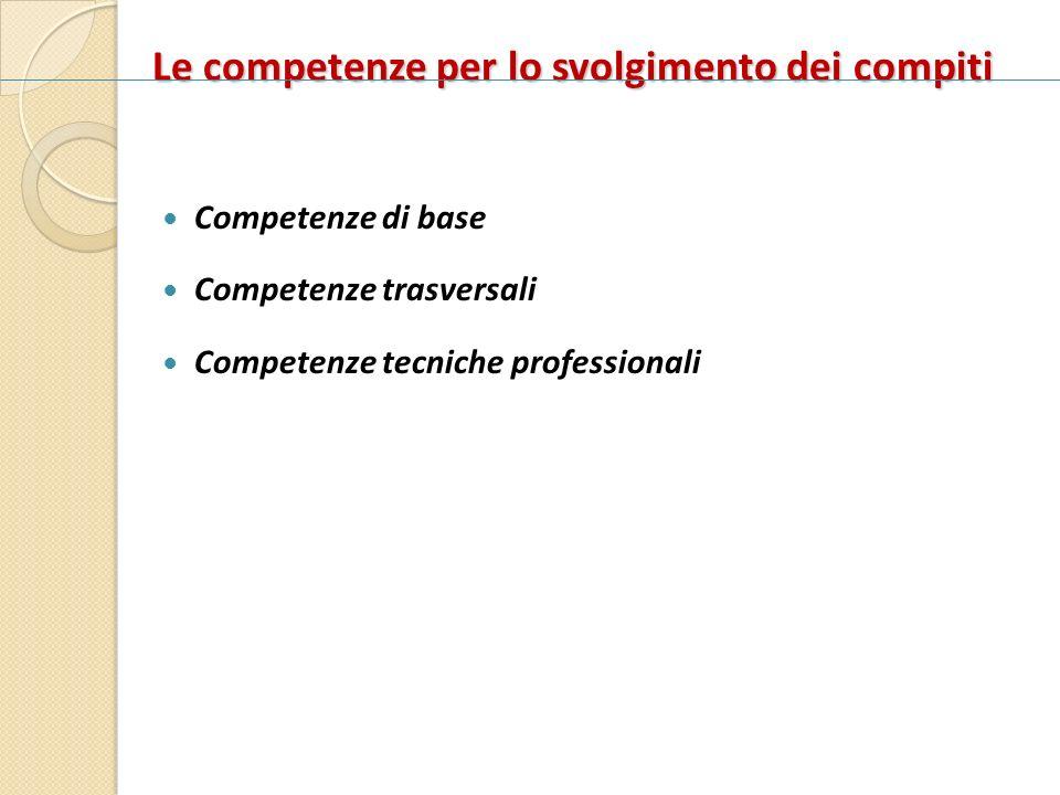 Le competenze per lo svolgimento dei compiti Competenze di base Competenze trasversali Competenze tecniche professionali