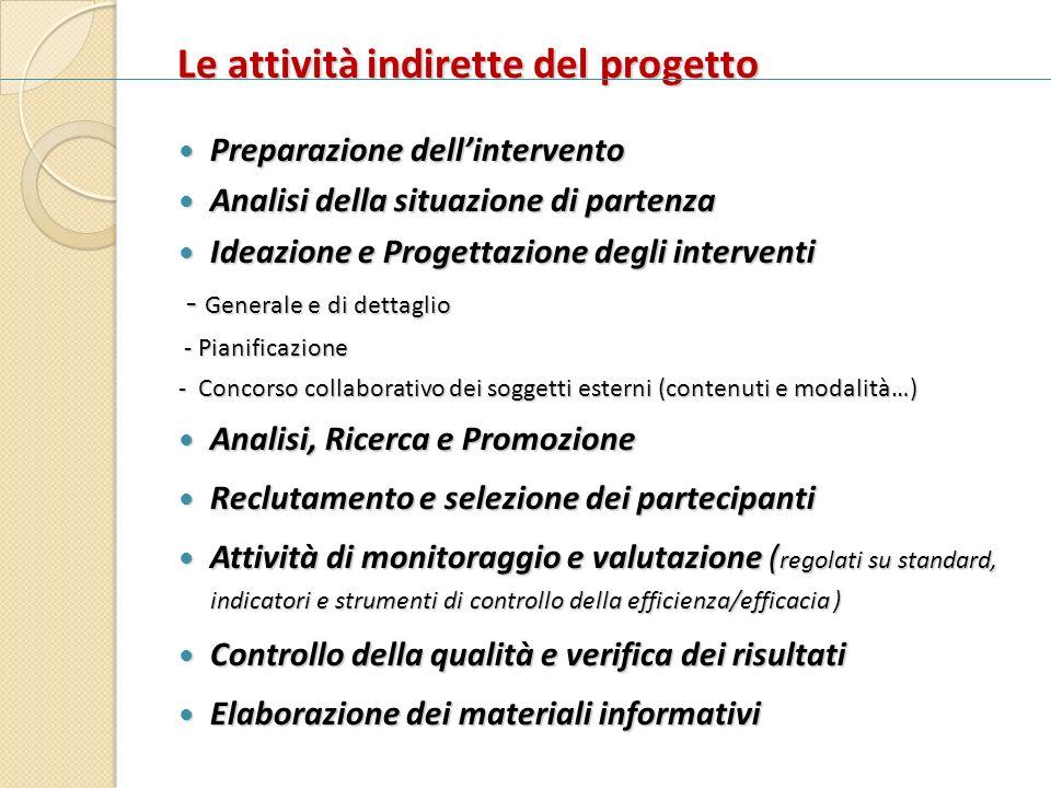 Le attività indirette del progetto Preparazione dellintervento Preparazione dellintervento Analisi della situazione di partenza Analisi della situazio