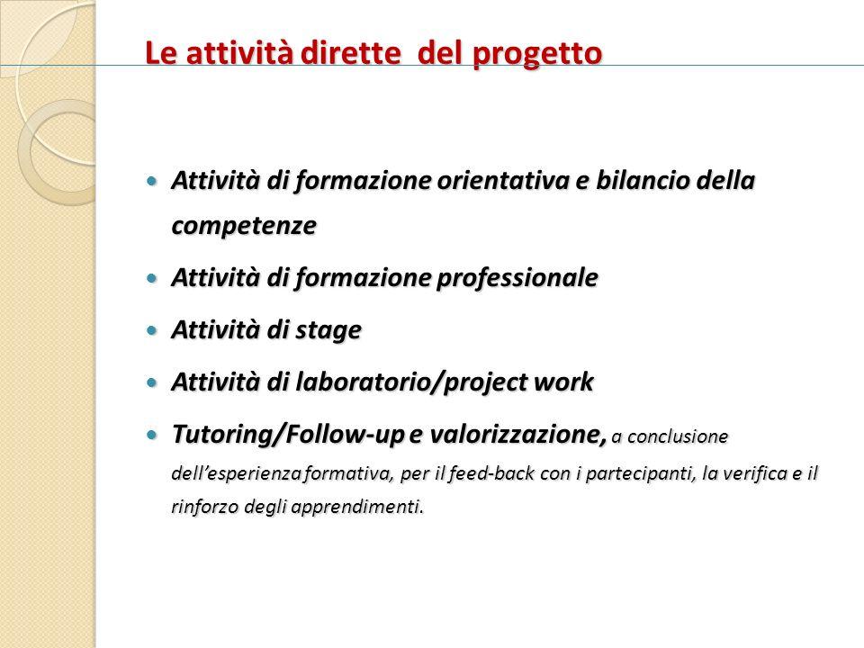 Le attività dirette del progetto Attività di formazione orientativa e bilancio della competenze Attività di formazione orientativa e bilancio della co