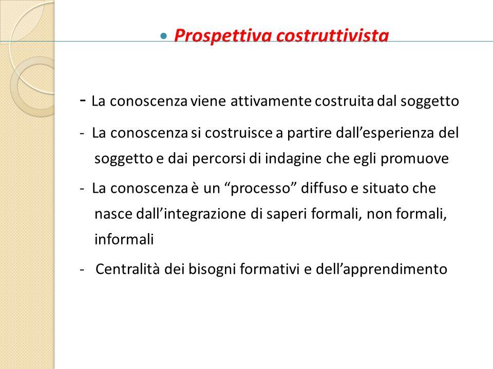 Prospettiva costruttivista - La conoscenza viene attivamente costruita dal soggetto - La conoscenza si costruisce a partire dallesperienza del soggett