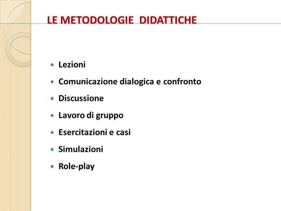 LE METODOLOGIE DIDATTICHE Lezioni Comunicazione dialogica e confronto Discussione Lavoro di gruppo Esercitazioni e casi Simulazioni Role-play