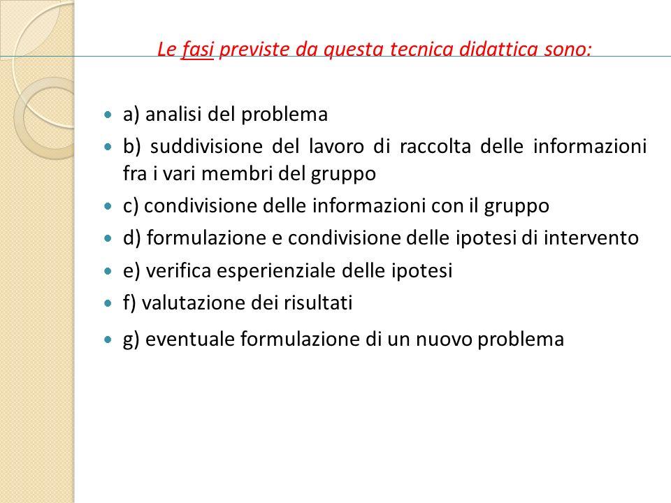 Le fasi previste da questa tecnica didattica sono: a) analisi del problema b) suddivisione del lavoro di raccolta delle informazioni fra i vari membri
