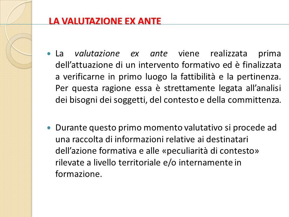 LA VALUTAZIONE EX ANTE La valutazione ex ante viene realizzata prima dellattuazione di un intervento formativo ed è finalizzata a verificarne in primo