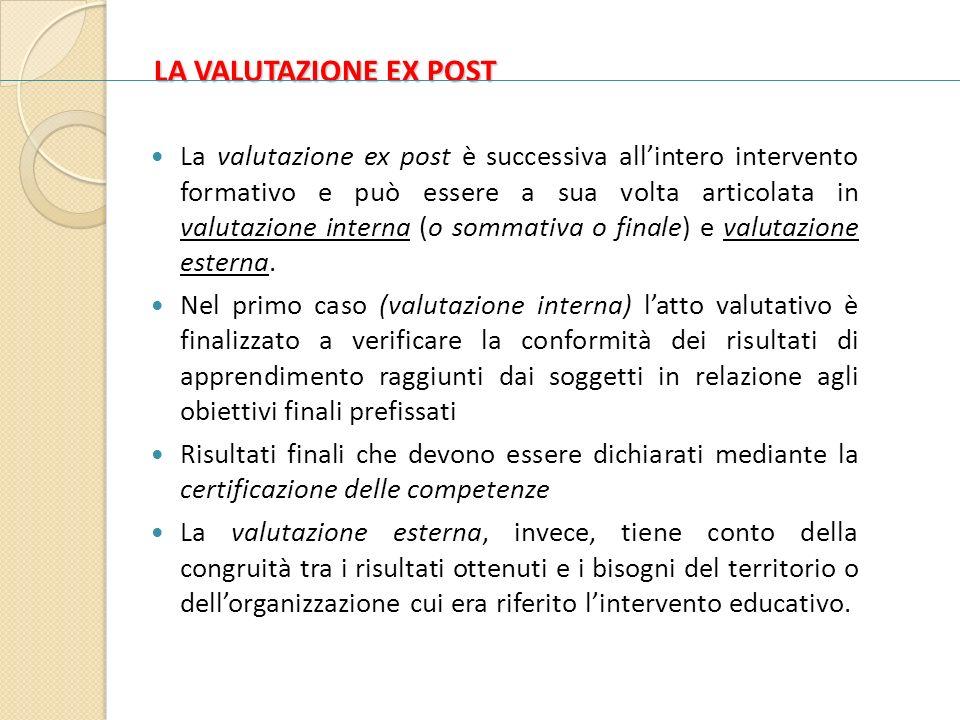 LA VALUTAZIONE EX POST La valutazione ex post è successiva allintero intervento formativo e può essere a sua volta articolata in valutazione interna (