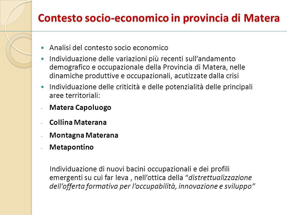 Contesto socio-economico in provincia di Matera Analisi del contesto socio economico Individuazione delle variazioni più recenti sullandamento demogra
