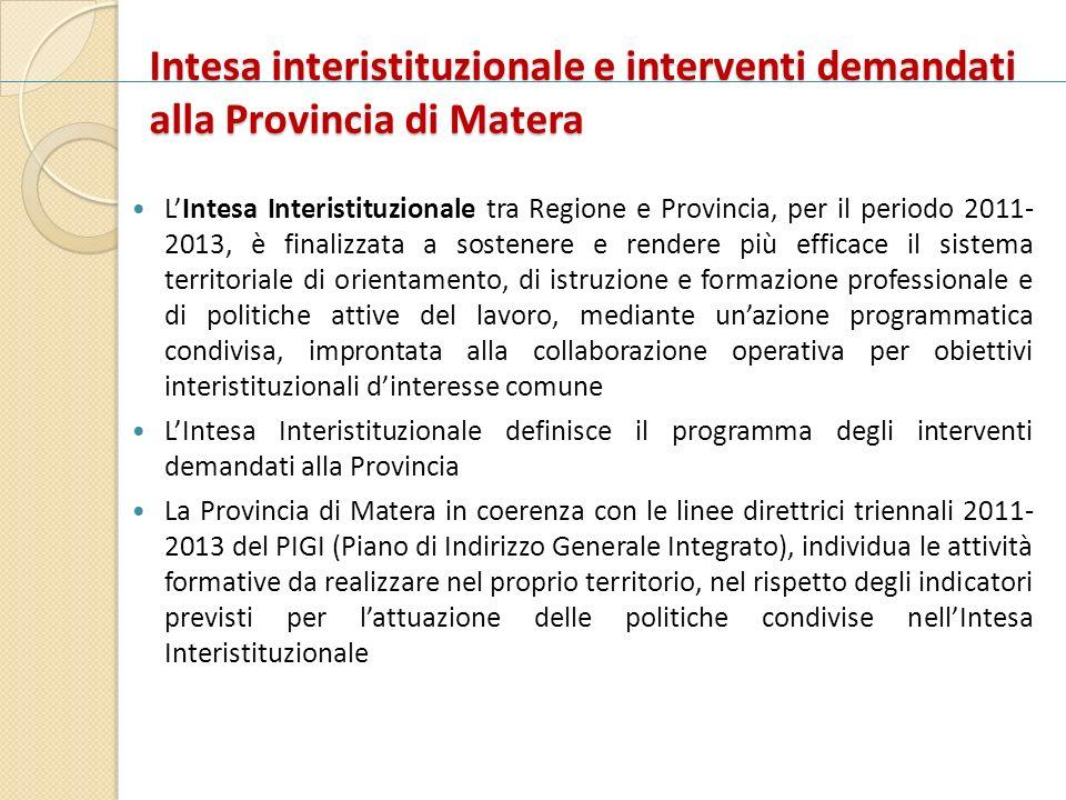 Intesa interistituzionale e interventi demandati alla Provincia di Matera LIntesa Interistituzionale tra Regione e Provincia, per il periodo 2011- 201