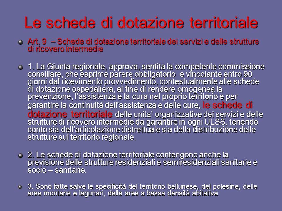 Le schede di dotazione territoriale Art. 9 – Schede di dotazione territoriale dei servizi e delle strutture di ricovero intermedie 1. La Giunta region