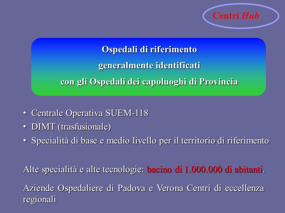 Centrale Operativa SUEM-118 Centrale Operativa SUEM-118 DIMT (trasfusionale) DIMT (trasfusionale) Specialità di base e medio livello per il territorio