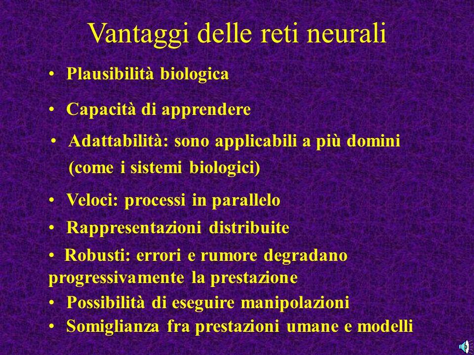Vantaggi delle reti neurali Plausibilità biologica Capacità di apprendere Adattabilità: sono applicabili a più domini (come i sistemi biologici) Veloc