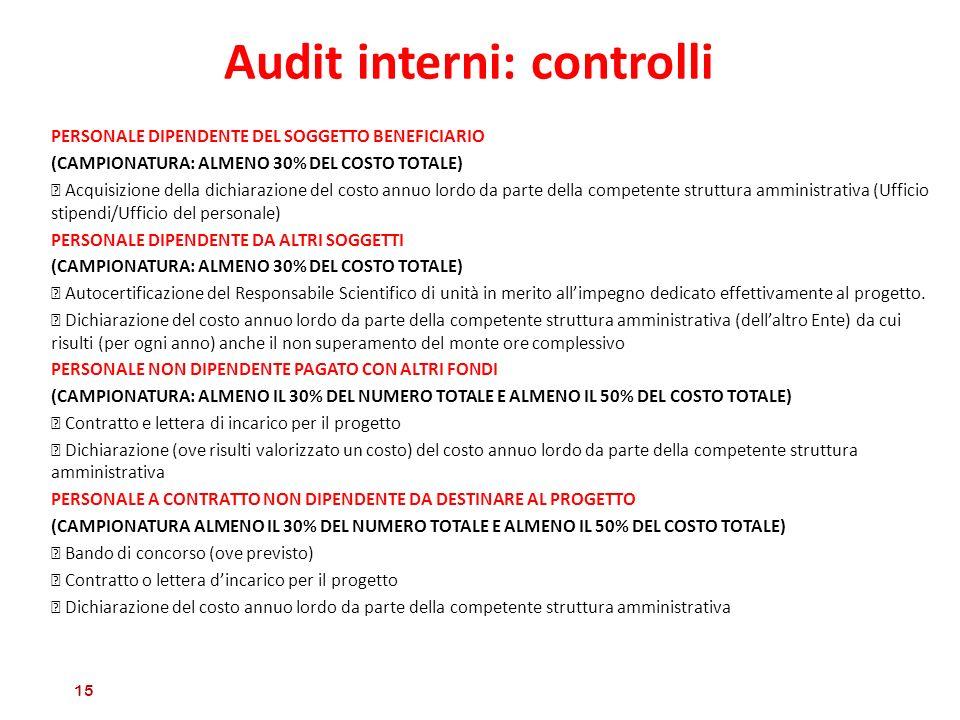 Audit interni: controlli PERSONALE DIPENDENTE DEL SOGGETTO BENEFICIARIO (CAMPIONATURA: ALMENO 30% DEL COSTO TOTALE) Acquisizione della dichiarazione d