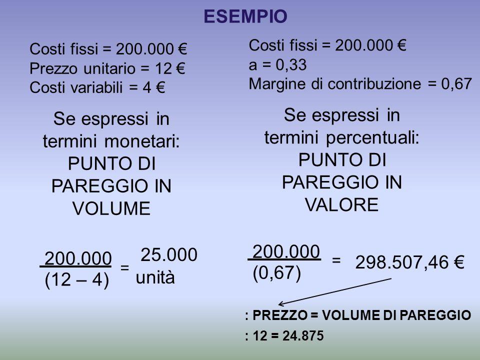 Se espressi in termini monetari: PUNTO DI PAREGGIO IN VOLUME Se espressi in termini percentuali: PUNTO DI PAREGGIO IN VALORE ESEMPIO Costi fissi = 200.000 Prezzo unitario = 12 Costi variabili = 4 200.000 (12 – 4) 25.000 unità Costi fissi = 200.000 a = 0,33 Margine di contribuzione = 0,67 200.000 (0,67) 298.507,46 : PREZZO = VOLUME DI PAREGGIO = = : 12 = 24.875