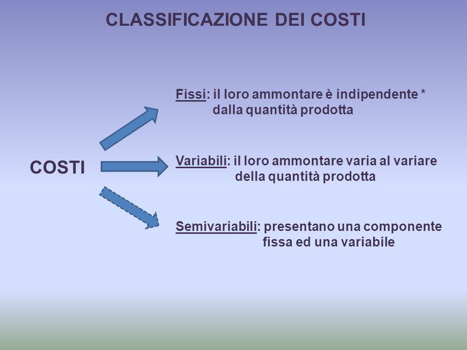 COSTI Fissi: il loro ammontare è indipendente * dalla quantità prodotta Variabili: il loro ammontare varia al variare della quantità prodotta Semivariabili: presentano una componente fissa ed una variabile CLASSIFICAZIONE DEI COSTI