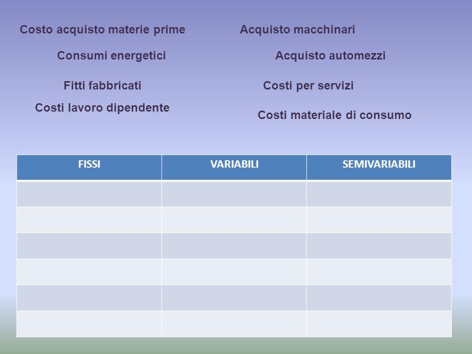 FISSIVARIABILISEMIVARIABILI Costo acquisto materie primeAcquisto macchinari Fitti fabbricati Consumi energetici Costi per servizi Costi lavoro dipendente Costi materiale di consumo Acquisto automezzi