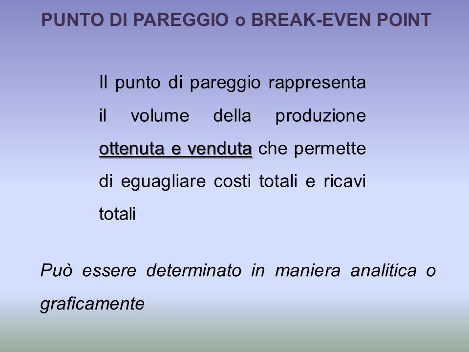 PUNTO DI PAREGGIO o BREAK-EVEN POINT ottenuta e venduta Il punto di pareggio rappresenta il volume della produzione ottenuta e venduta che permette di eguagliare costi totali e ricavi totali Può essere determinato in maniera analitica o graficamente