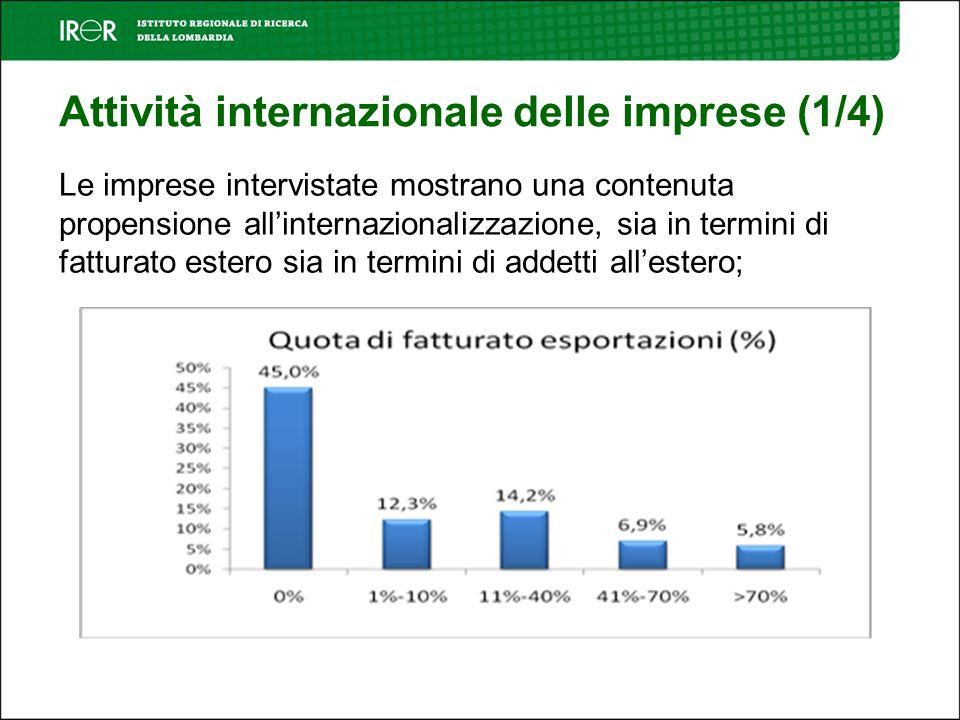 Le imprese intervistate mostrano una contenuta propensione allinternazionalizzazione, sia in termini di fatturato estero sia in termini di addetti allestero; Attività internazionale delle imprese (1/4)