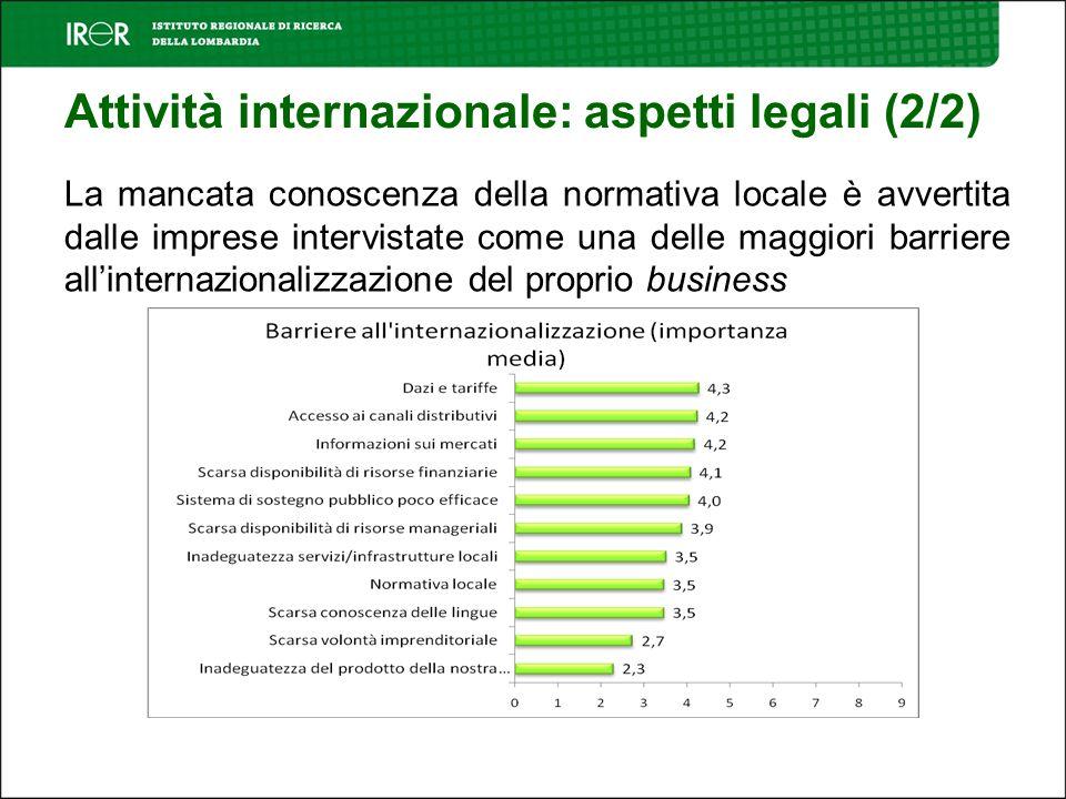 La mancata conoscenza della normativa locale è avvertita dalle imprese intervistate come una delle maggiori barriere allinternazionalizzazione del proprio business Attività internazionale: aspetti legali (2/2)