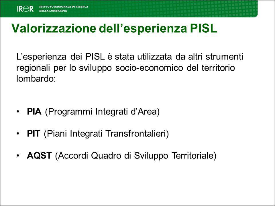 Valorizzazione dellesperienza PISL Lesperienza dei PISL è stata utilizzata da altri strumenti regionali per lo sviluppo socio-economico del territorio lombardo: PIA (Programmi Integrati dArea) PIT (Piani Integrati Transfrontalieri) AQST (Accordi Quadro di Sviluppo Territoriale)