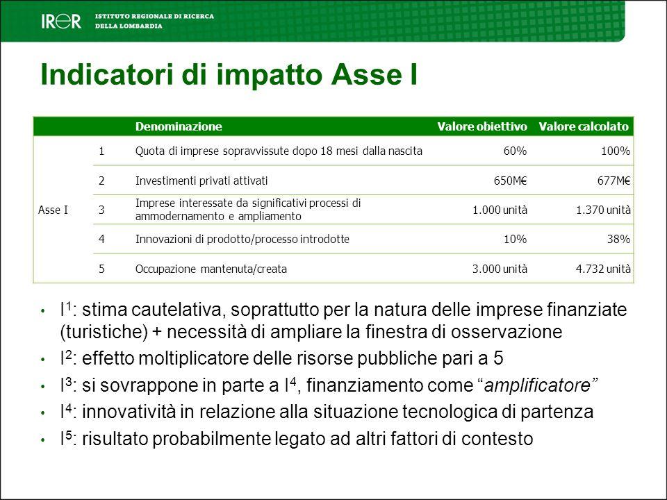 I sistemi turistici della Lombardia: analisi e prospettive, (Cod.