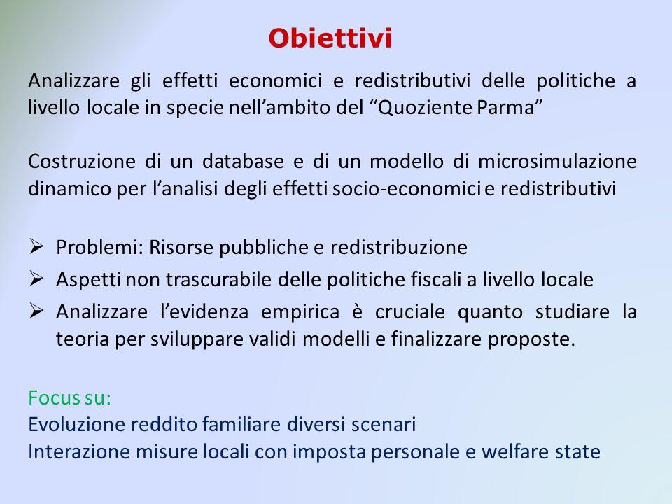 Obiettivi Analizzare gli effetti economici e redistributivi delle politiche a livello locale in specie nellambito del Quoziente Parma Costruzione di u