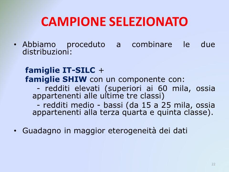 CAMPIONE SELEZIONATO Abbiamo proceduto a combinare le due distribuzioni: famiglie IT-SILC + famiglie SHIW con un componente con: - redditi elevati (su